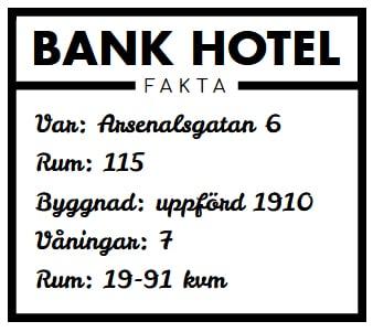 Bank Hotel lyxhotell fakta