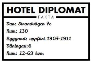 Hotel Diplomat lyxhotell fakta